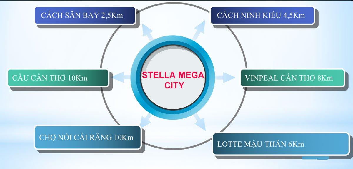 Stella Mega City Cần Thơ
